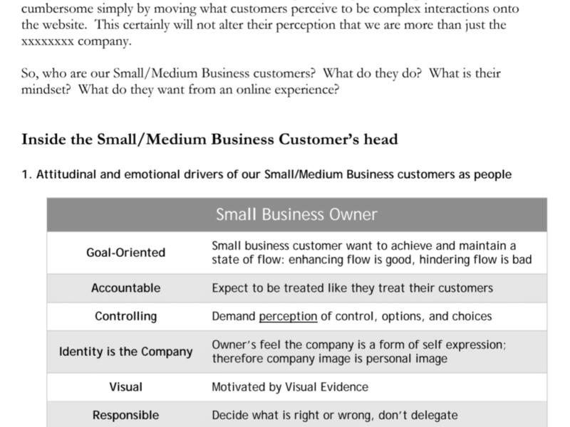 Market Analysis SMB